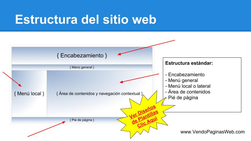 Plan Profesional Web - Vendo Páginas Web